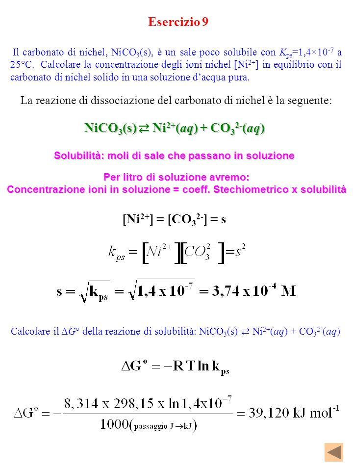 Esercizio 9 NiCO3(s) ⇄ Ni2+(aq) + CO32-(aq)
