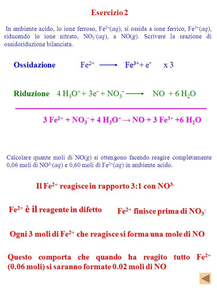 3 Fe2+ + NO3- + 4 H3O+ → NO + 3 Fe3+ +6 H2O