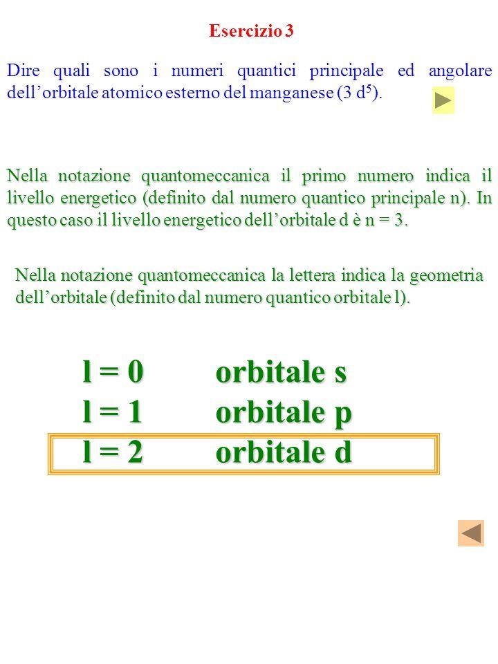 l = 0 orbitale s l = 1 orbitale p l = 2 orbitale d Esercizio 3