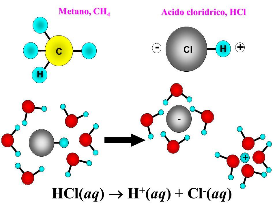 HCl(aq)  H+(aq) + Cl-(aq)