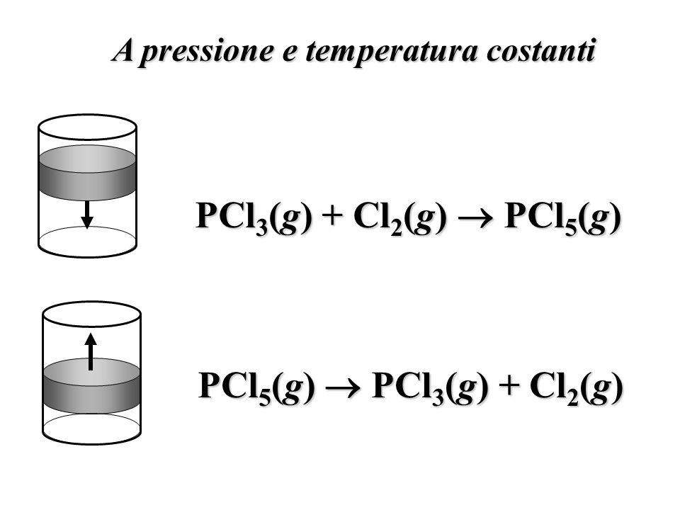 A pressione e temperatura costanti