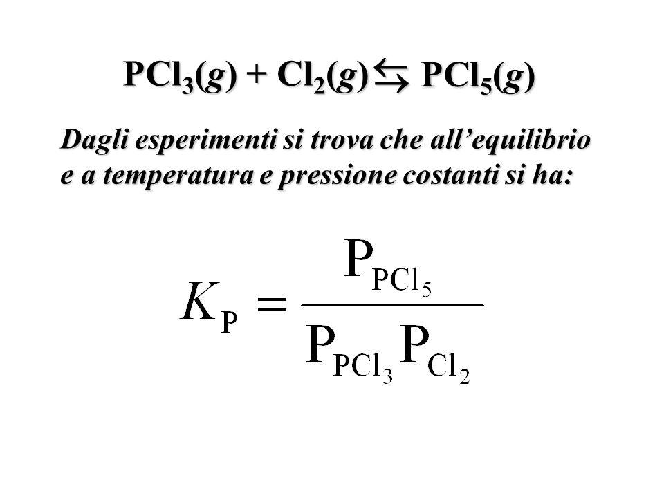  PCl3(g) + Cl2(g) PCl5(g) 