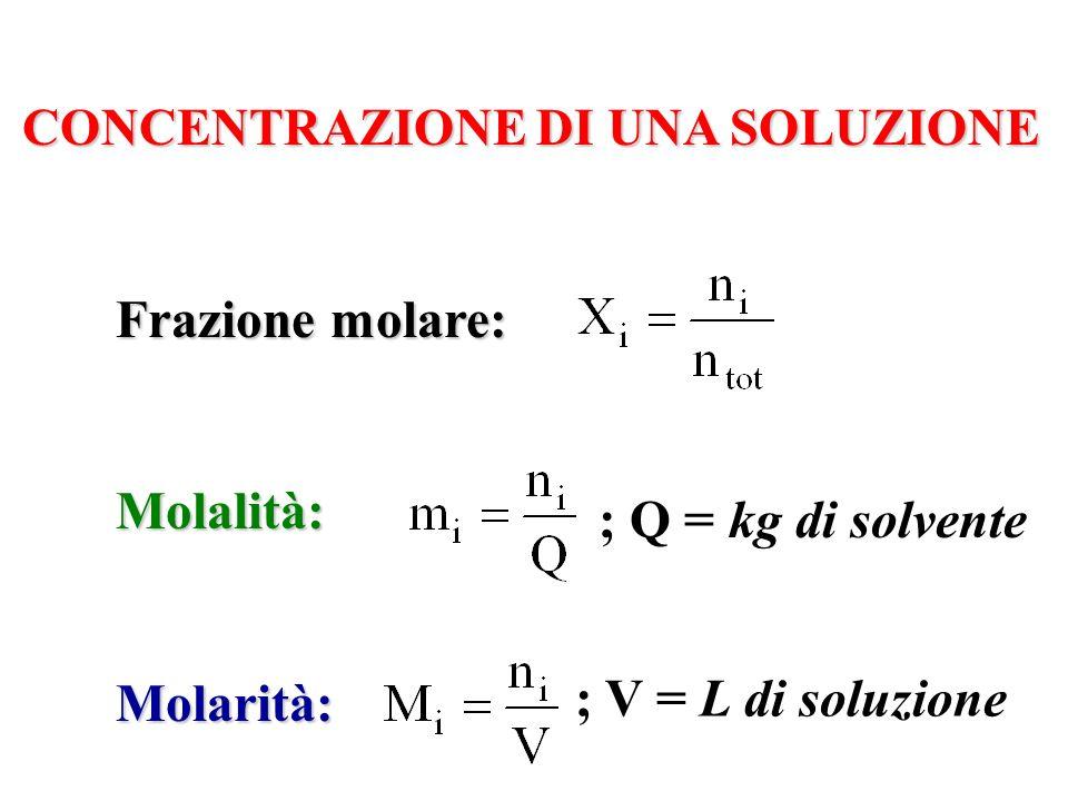 Frazione molare: Molalità: Molarità: ; Q = kg di solvente