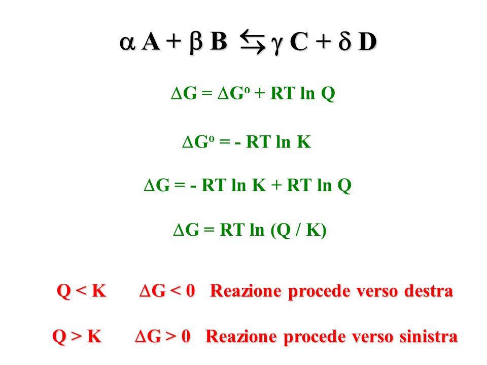   A +  B  C +  D  G = Go + RT ln Q Go = - RT ln K
