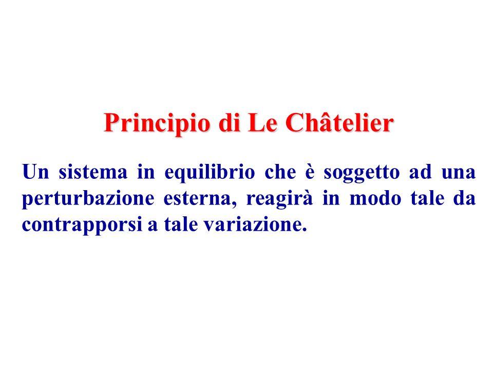 Principio di Le Châtelier