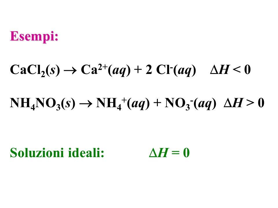 Esempi: CaCl2(s)  Ca2+(aq) + 2 Cl-(aq) H < 0.