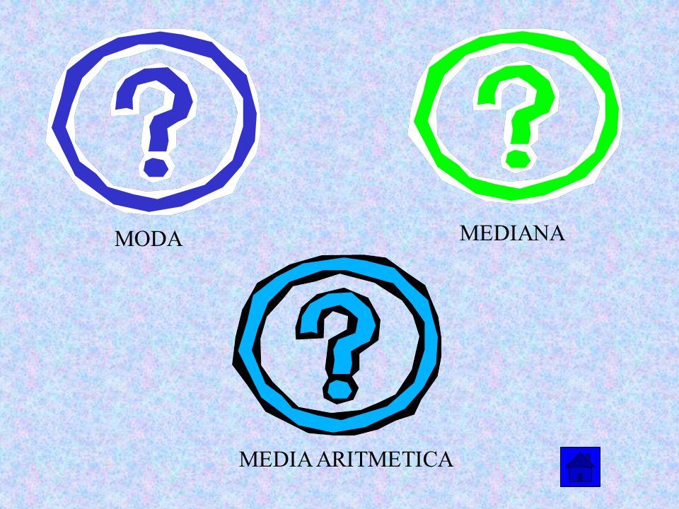 MEDIANA MODA MEDIA ARITMETICA
