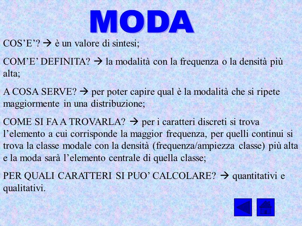 MODA COS'E'  è un valore di sintesi;