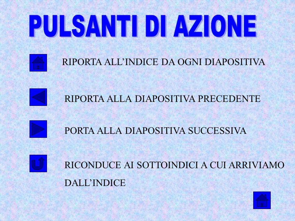 PULSANTI DI AZIONE RIPORTA ALL'INDICE DA OGNI DIAPOSITIVA