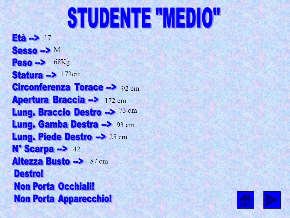 STUDENTE MEDIO 17 M 68Kg 173cm 92 cm 172 cm 73 cm 93 cm 25 cm 42