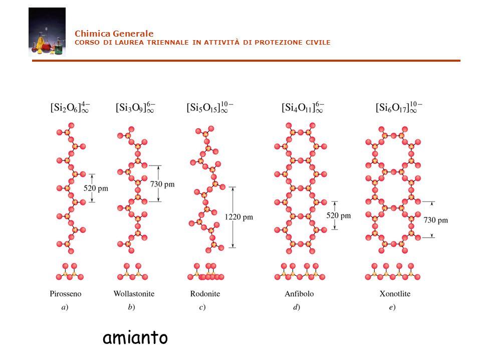 amianto Chimica Generale