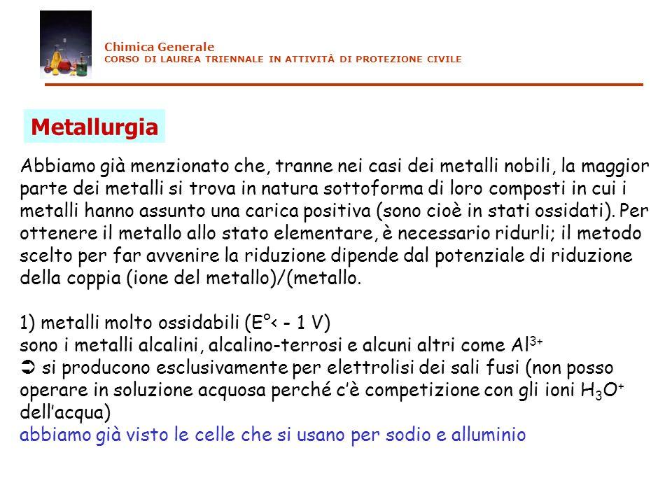 Chimica Generale CORSO DI LAUREA TRIENNALE IN ATTIVITÀ DI PROTEZIONE CIVILE. Metallurgia.