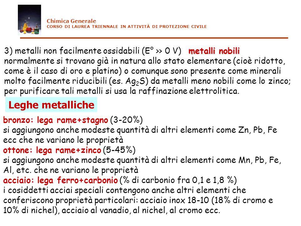 Chimica Generale CORSO DI LAUREA TRIENNALE IN ATTIVITÀ DI PROTEZIONE CIVILE. 3) metalli non facilmente ossidabili (E° >> 0 V) metalli nobili.