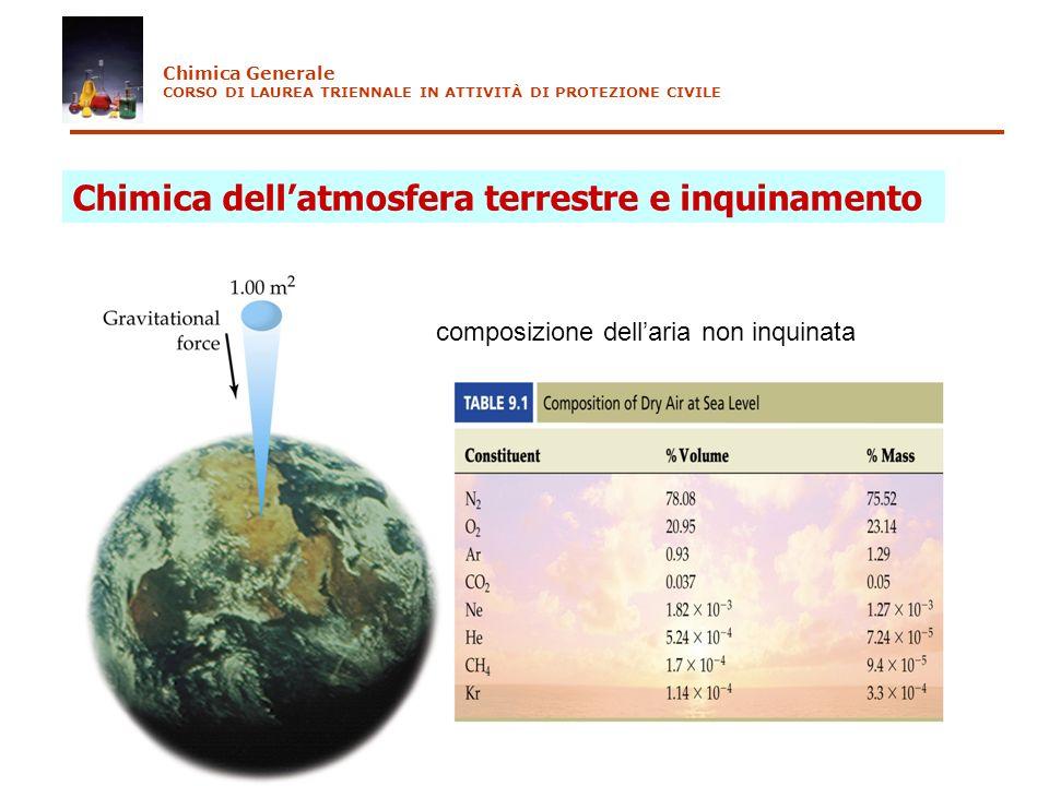 Chimica dell'atmosfera terrestre e inquinamento