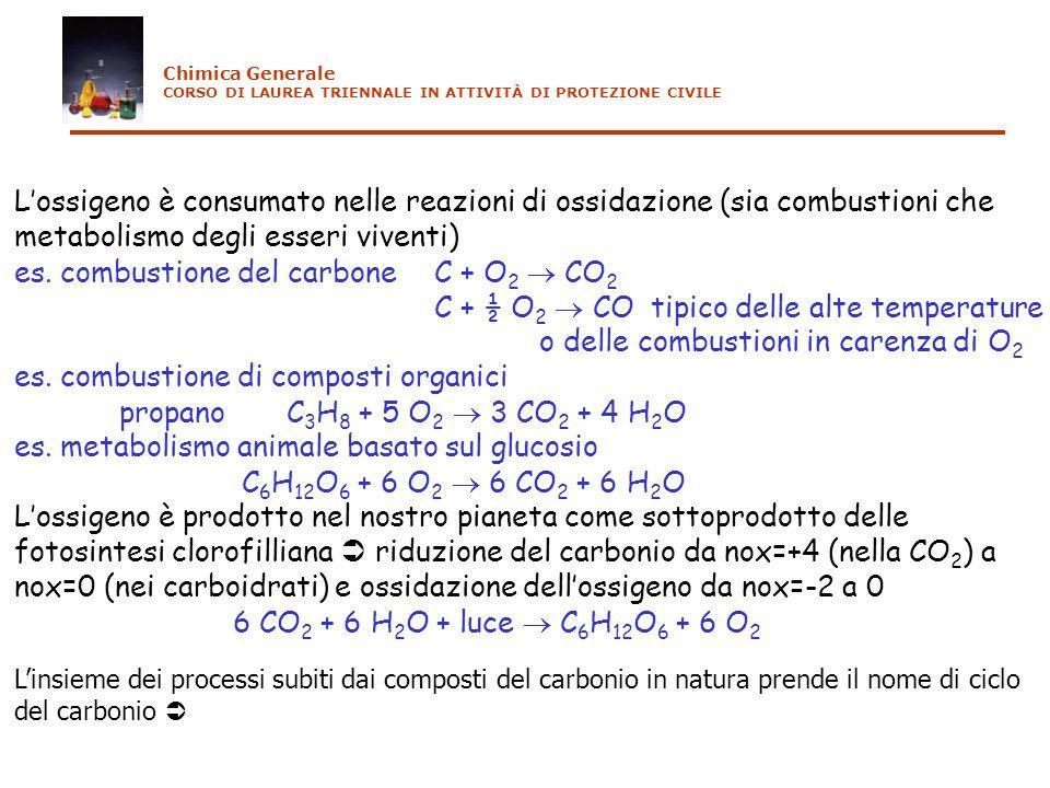 es. combustione del carbone C + O2  CO2