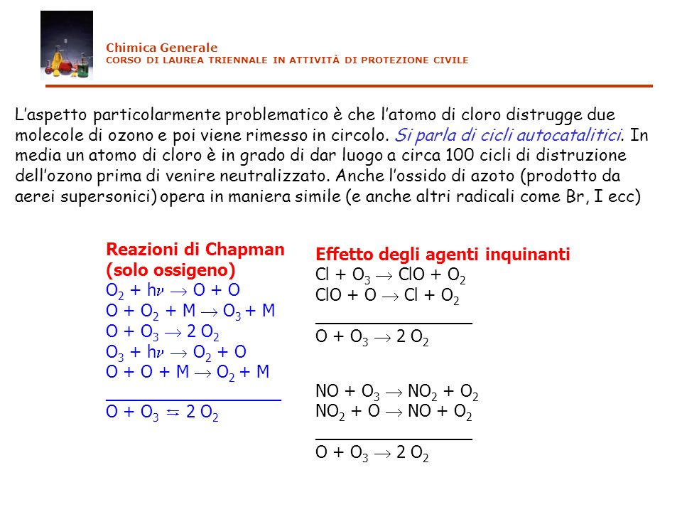 Effetto degli agenti inquinanti Cl + O3  ClO + O2 ClO + O  Cl + O2