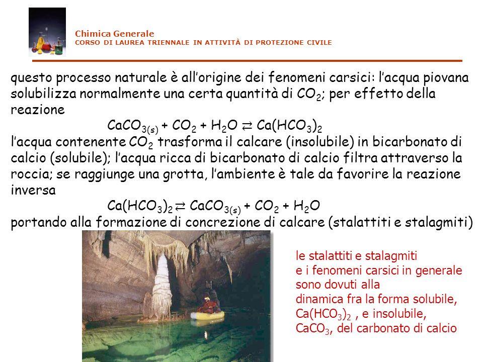 CaCO3(s) + CO2 + H2O ⇄ Ca(HCO3)2