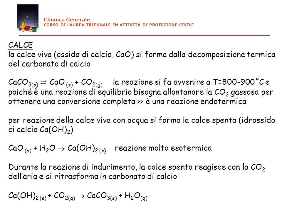 CaO (s) + H2O  Ca(OH)2 (s) reazione molto esotermica