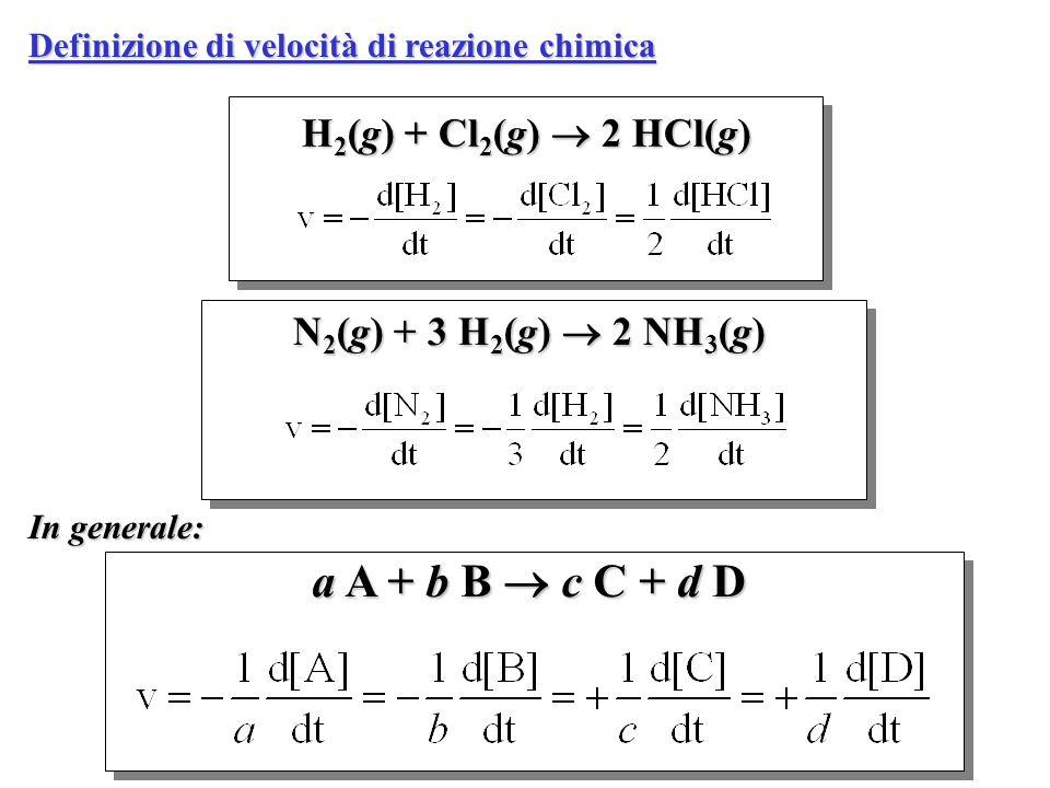 a A + b B  c C + d D H2(g) + Cl2(g)  2 HCl(g)
