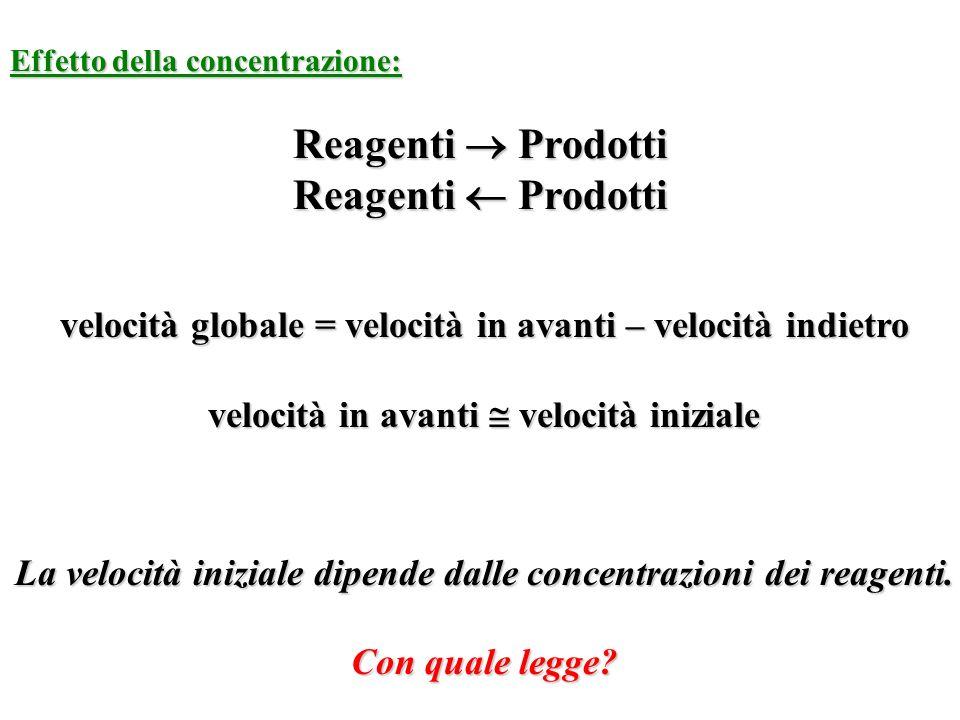 Reagenti  Prodotti Reagenti  Prodotti