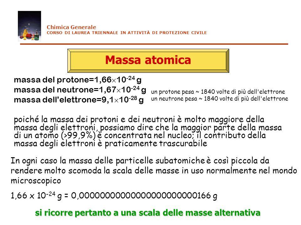 Massa atomica massa del protone=1,6610-24 g