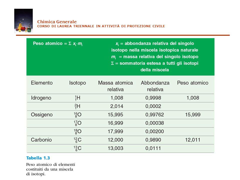 Chimica Generale CORSO DI LAUREA TRIENNALE IN ATTIVITÀ DI PROTEZIONE CIVILE