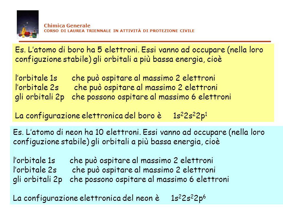 l'orbitale 1s che può ospitare al massimo 2 elettroni