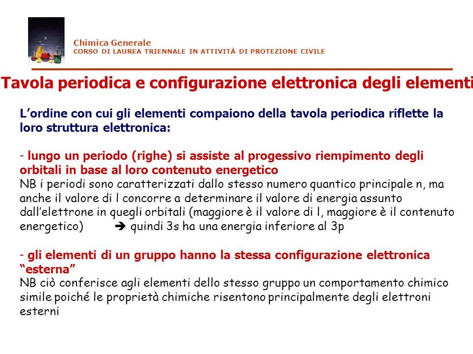 Tavola periodica e configurazione elettronica degli elementi