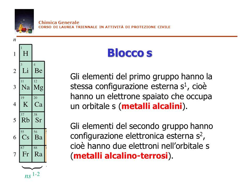 Chimica GeneraleCORSO DI LAUREA TRIENNALE IN ATTIVITÀ DI PROTEZIONE CIVILE. Blocco s.