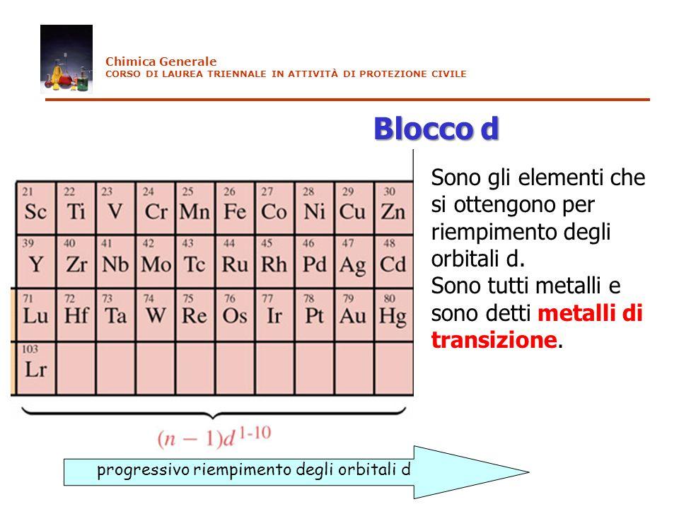Chimica GeneraleCORSO DI LAUREA TRIENNALE IN ATTIVITÀ DI PROTEZIONE CIVILE. Blocco d.