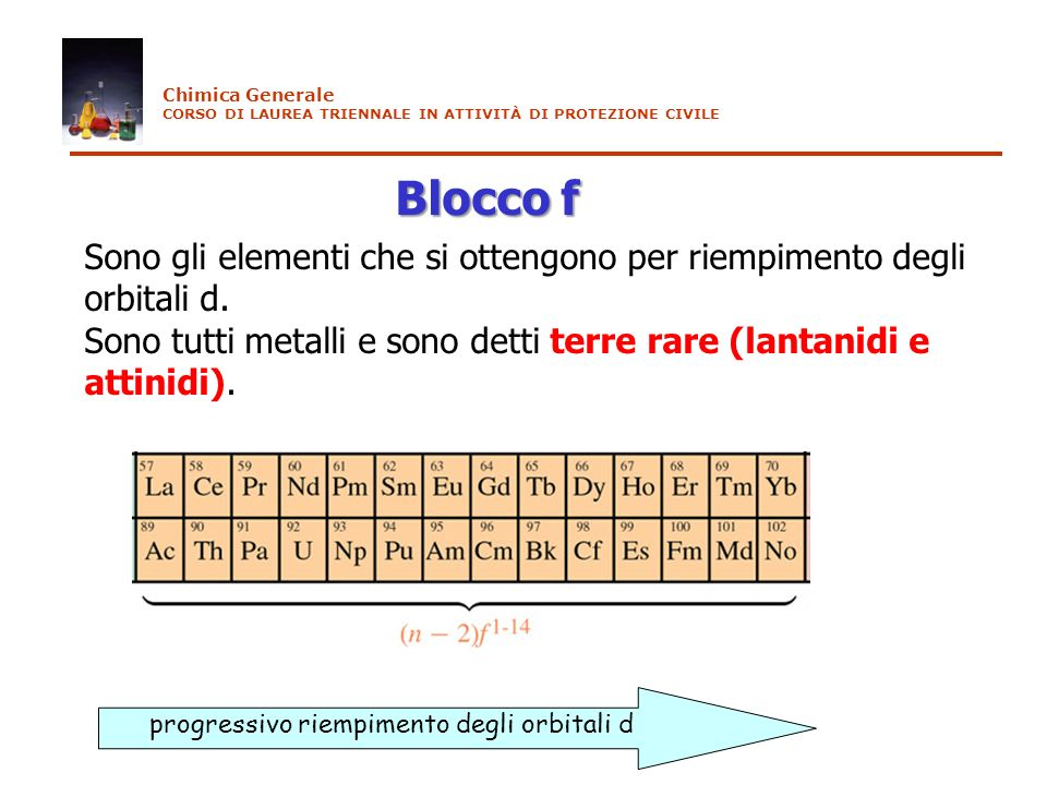 Chimica Generale CORSO DI LAUREA TRIENNALE IN ATTIVITÀ DI PROTEZIONE CIVILE. Blocco f.