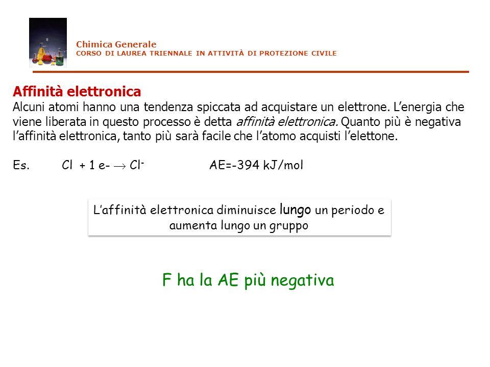 F ha la AE più negativa Affinità elettronica