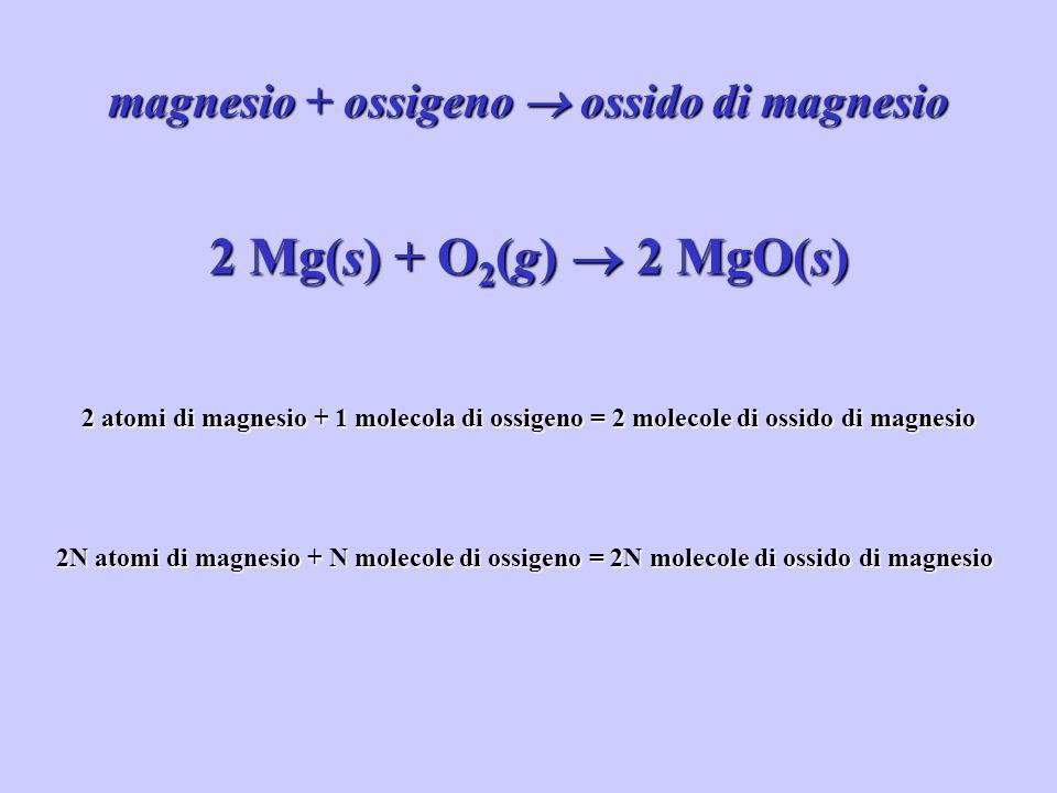 magnesio + ossigeno  ossido di magnesio