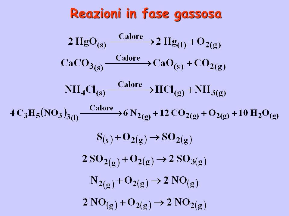 Reazioni in fase gassosa