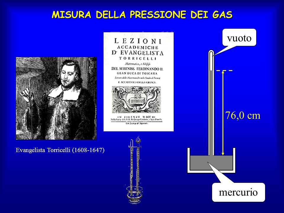 MISURA DELLA PRESSIONE DEI GAS