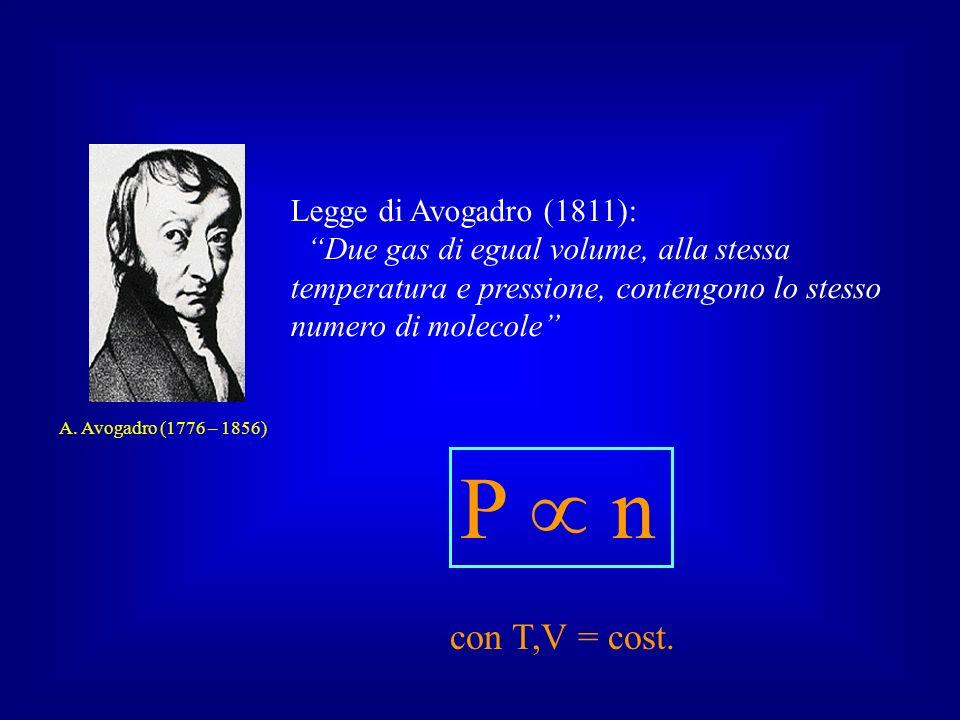 P  n con T,V = cost. Legge di Avogadro (1811):