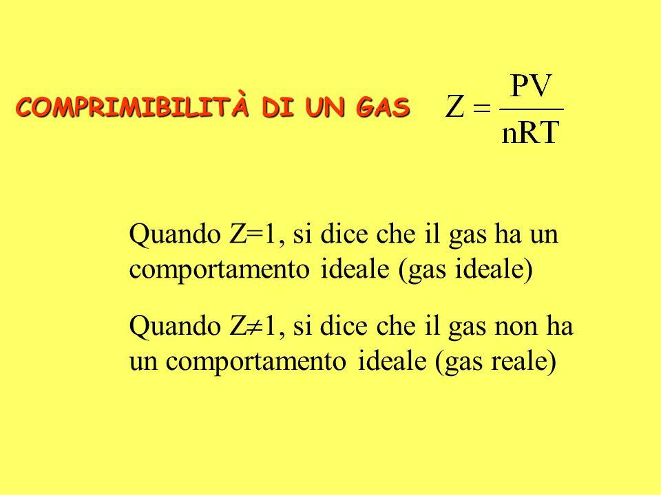 COMPRIMIBILITÀ DI UN GAS
