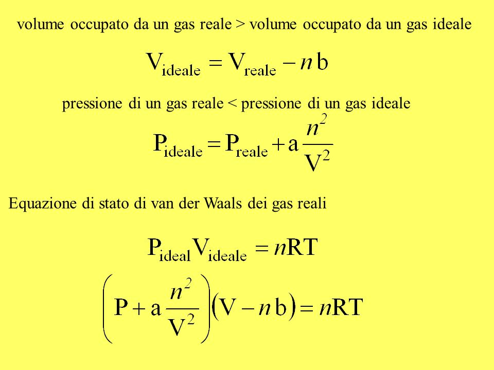 volume occupato da un gas reale > volume occupato da un gas ideale