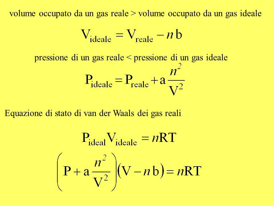 volume occupato da un gas reale > volume occupato da un gas ideale
