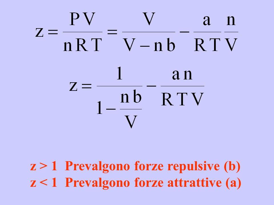 z > 1 Prevalgono forze repulsive (b)