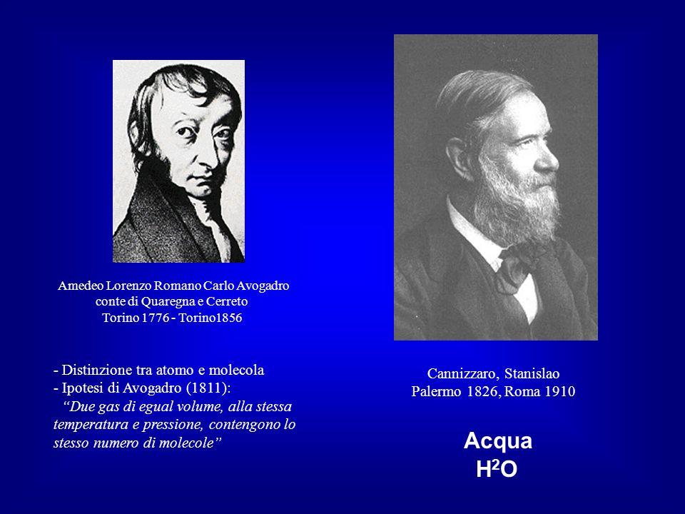 Acqua H2O Distinzione tra atomo e molecola