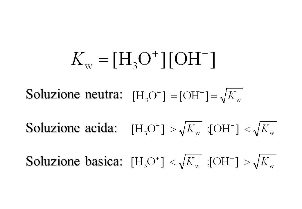 Soluzione neutra: Soluzione acida: Soluzione basica: