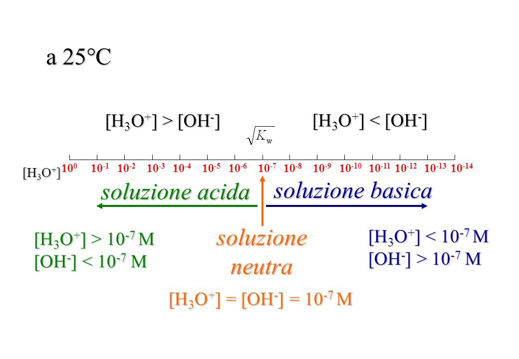 a 25°C soluzione acida soluzione basica soluzione neutra
