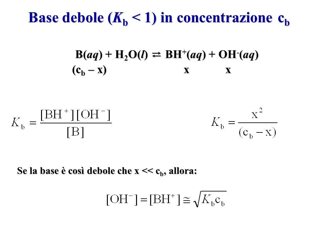 B(aq) + H2O(l) ⇄ BH+(aq) + OH-(aq)