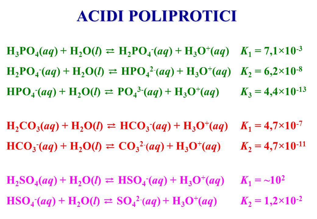 ACIDI POLIPROTICI H3PO4(aq) + H2O(l) ⇄ H2PO4-(aq) + H3O+(aq) K1 = 7,1×10-3. H2PO4-(aq) + H2O(l) ⇄ HPO42-(aq) + H3O+(aq) K2 = 6,2×10-8.