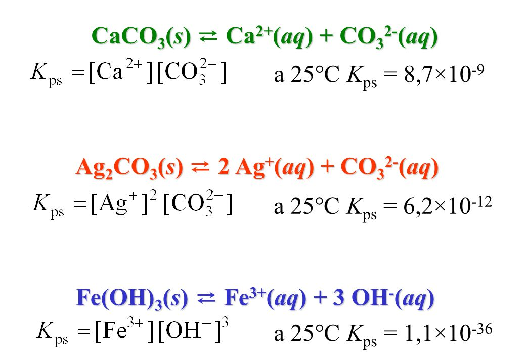 CaCO3(s) ⇄ Ca2+(aq) + CO32-(aq)