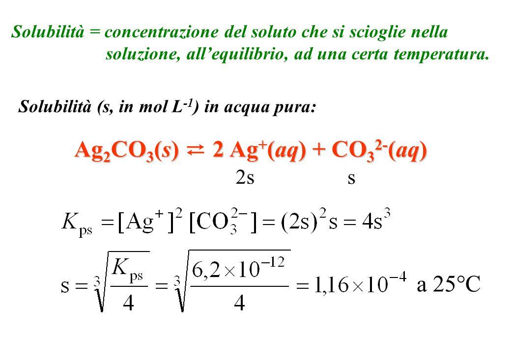 Ag2CO3(s) ⇄ 2 Ag+(aq) + CO32-(aq)