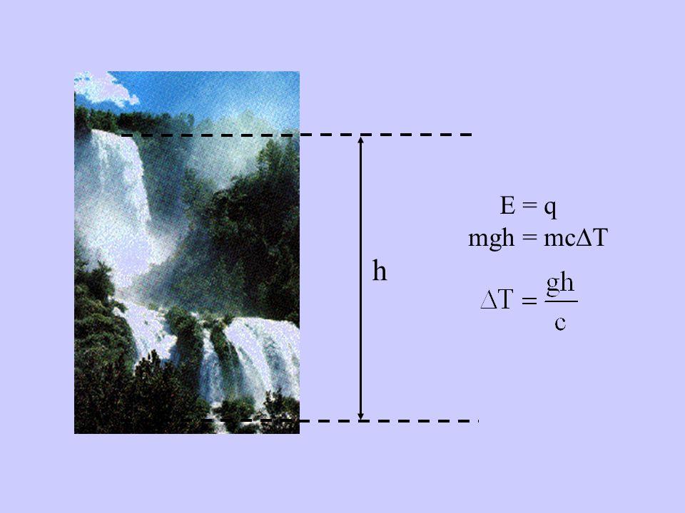 E = q mgh = mcDT h