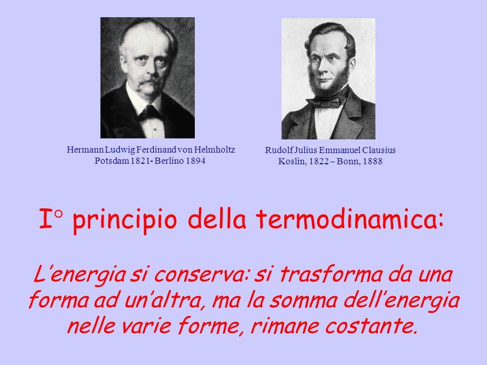 I principio della termodinamica: