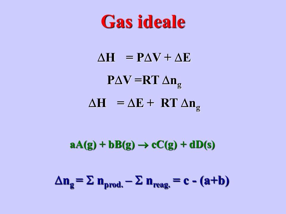 Gas ideale H = PV + E PV =RT ng H = E + RT ng